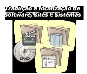 Localização de software